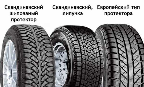 225235ea5 Даже после подбора подходящего варианта могут остаться сомнения – как  выбрать шины для автомобиля на зиму правильно.