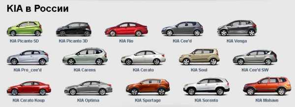 Kia Cerato — Википедия | 219x600